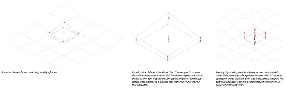 03_02_subdivision routine