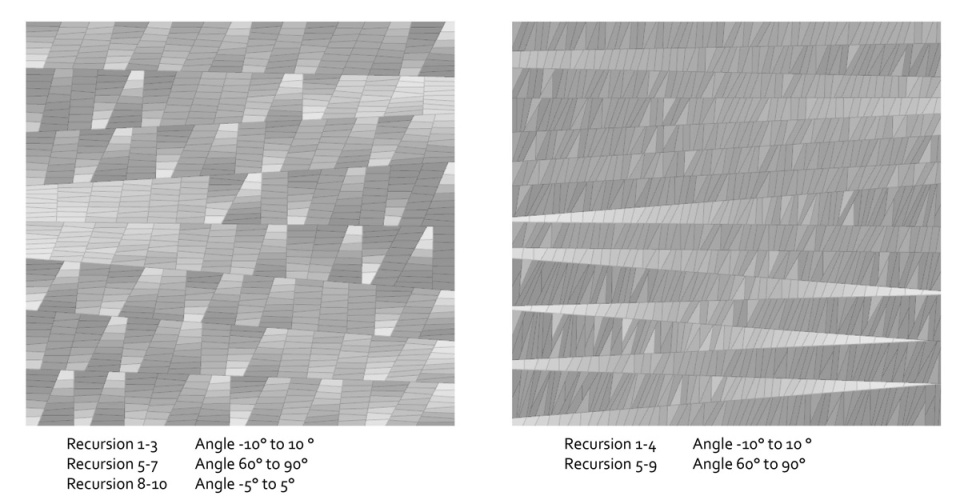 Variations where Recursion rules change at fixed intervals.