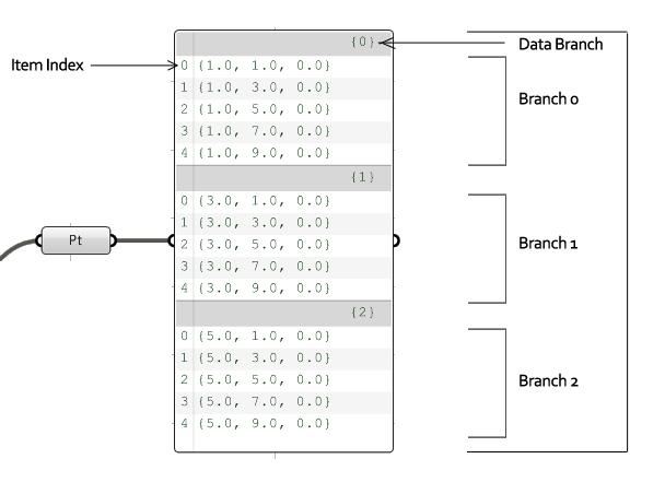 B01_basic_data