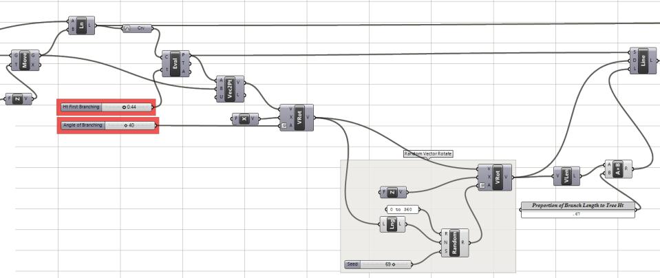 Basic Script Setup for only 1 branch