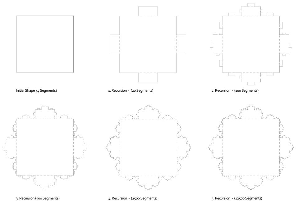 F01_Steps