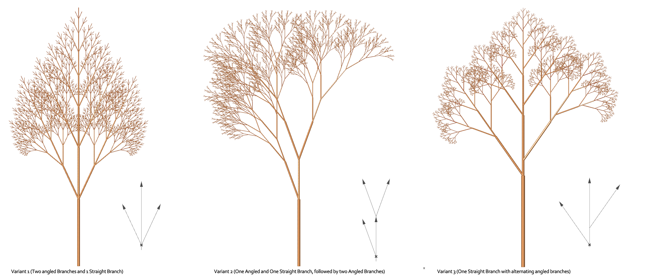 Fractal Trees – Basic L-System- Example 9 4 | Generative Landscapes