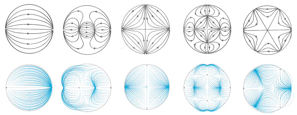 Vector Fields drawn in Grasshopper based on images from Schwenk's 'Sensible Chaos'