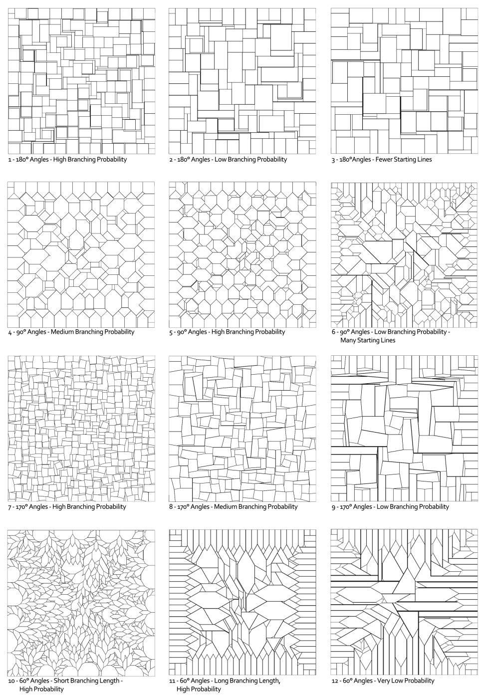G05_variations